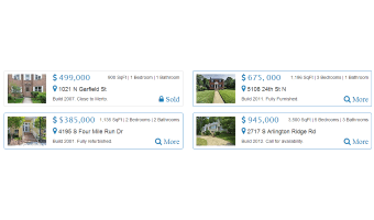 Bootstrap template, demonstrating a simple real estate list